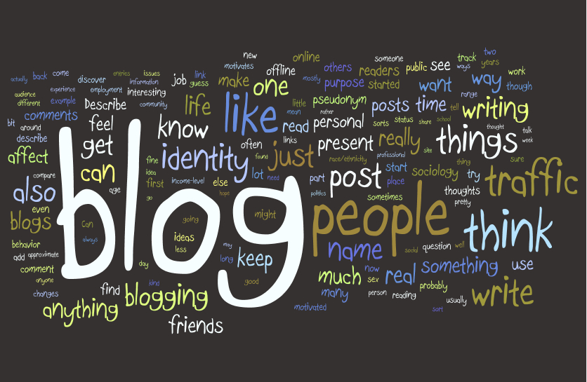 Blog more. It is good for yourhealth